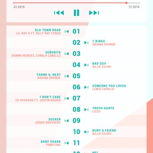 64263 lf infographic top lyrics 2019 worldwide