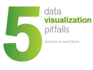 Eb 5 data visualization pitfalls en.pdf   google chrome 2016 04 07 10.32.59