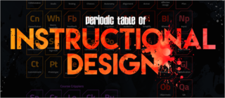 Periodic table of instructional design blog header 800x350