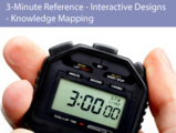 3 minute reference   interactive designs   knowledge mapping