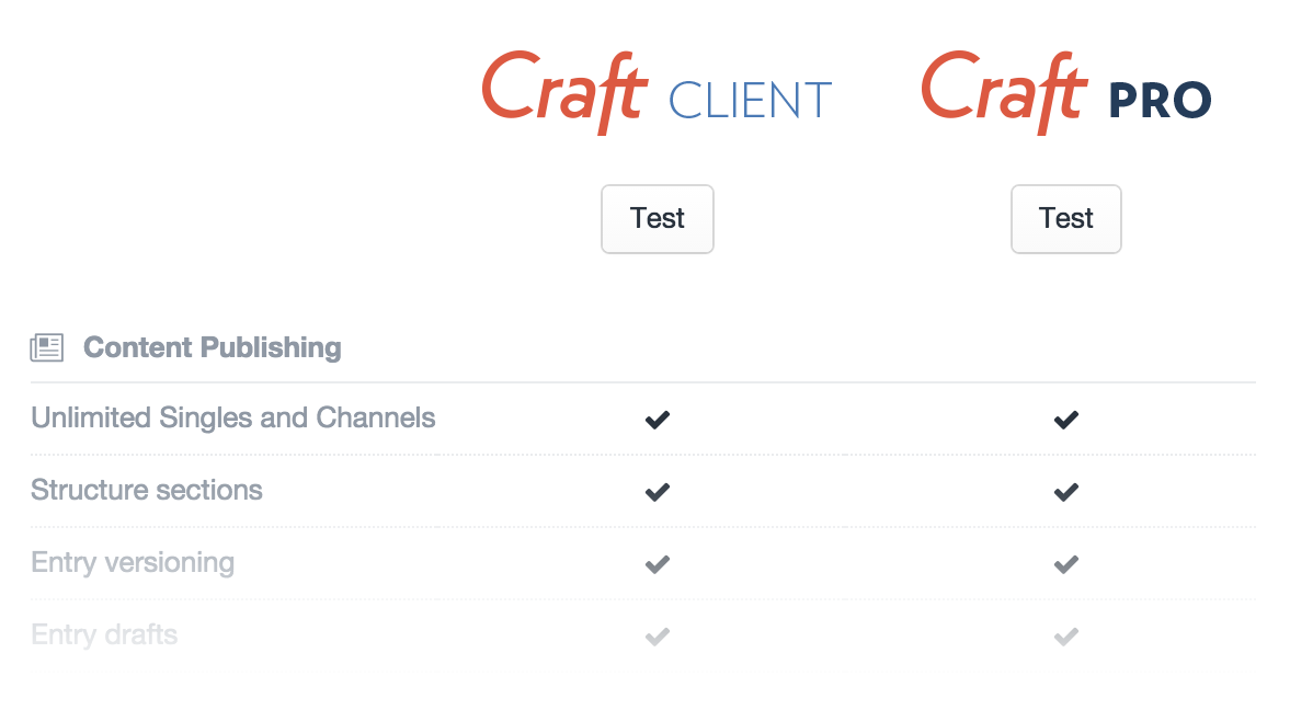 Try Craft Pro for Free