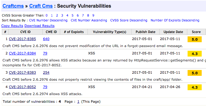 Craft Security Vulnerabilities