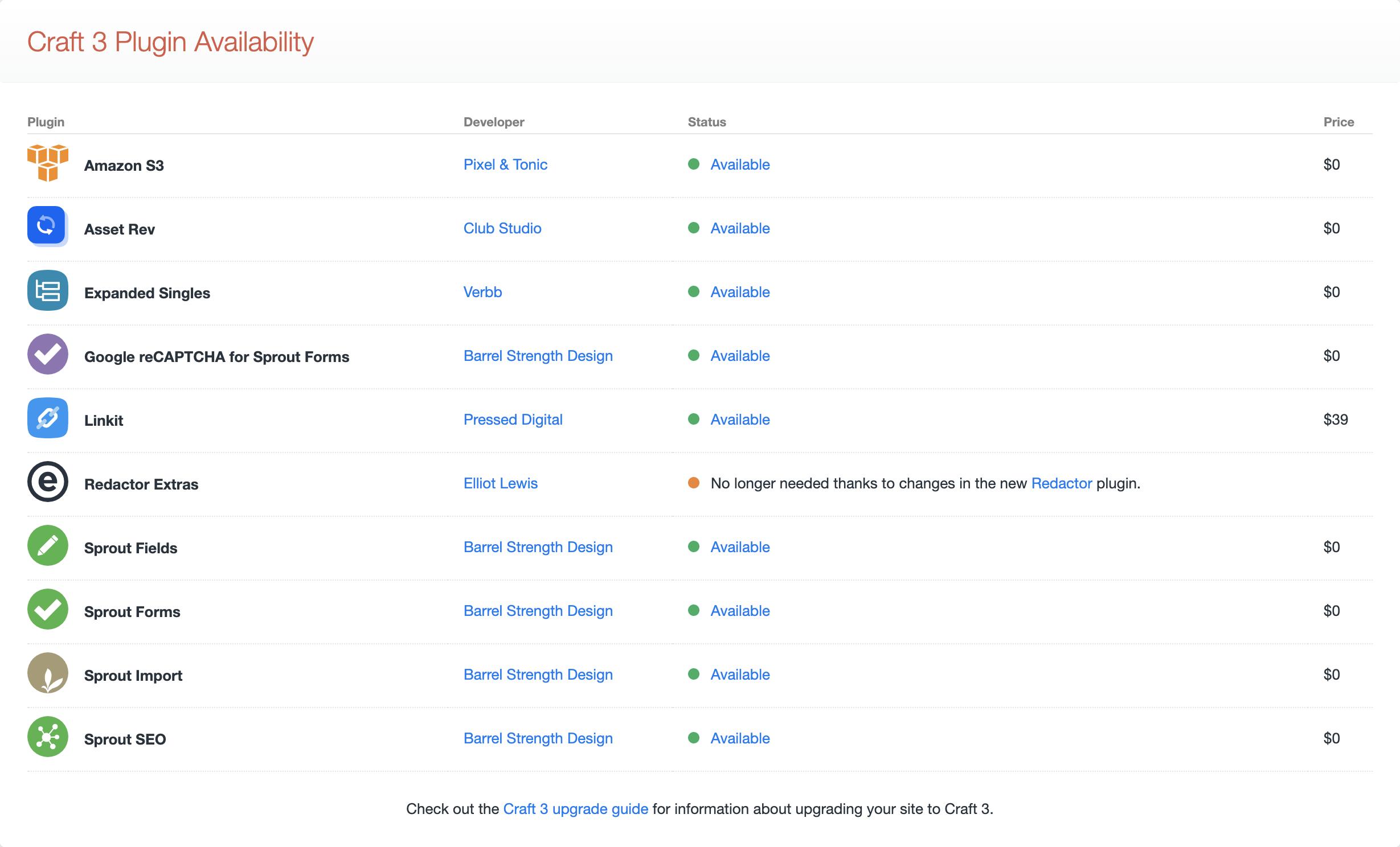 Craft 3 Plugin Availability