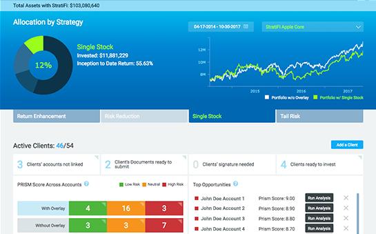 image of StratiFi's tool that allows advisors to manage portfolio risk