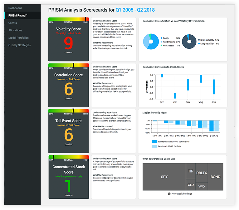 image of StratiFi's risk managements for financial advisors reporting tool
