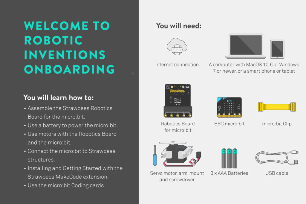 "Get started with the <a href=""https://s3.amazonaws.com/strawbees-learning-cms-stage/wp-content/uploads/2020/05/20083944/robotic-inventions-onboarding.pdf"">Robotic Inventions with micro:bit Onboarding</a> guide."