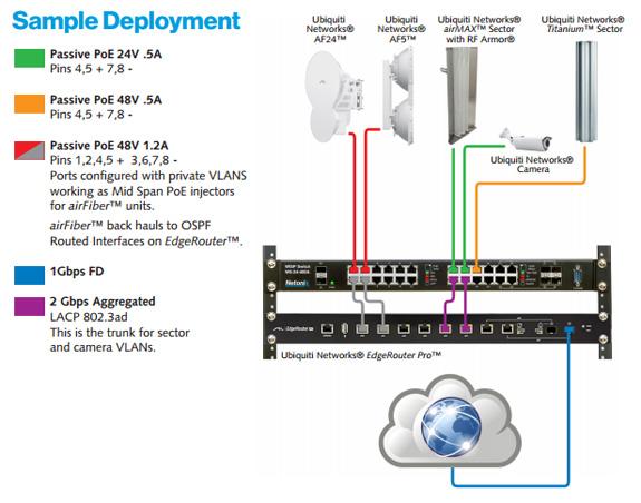 Streakwave Wireless Inc