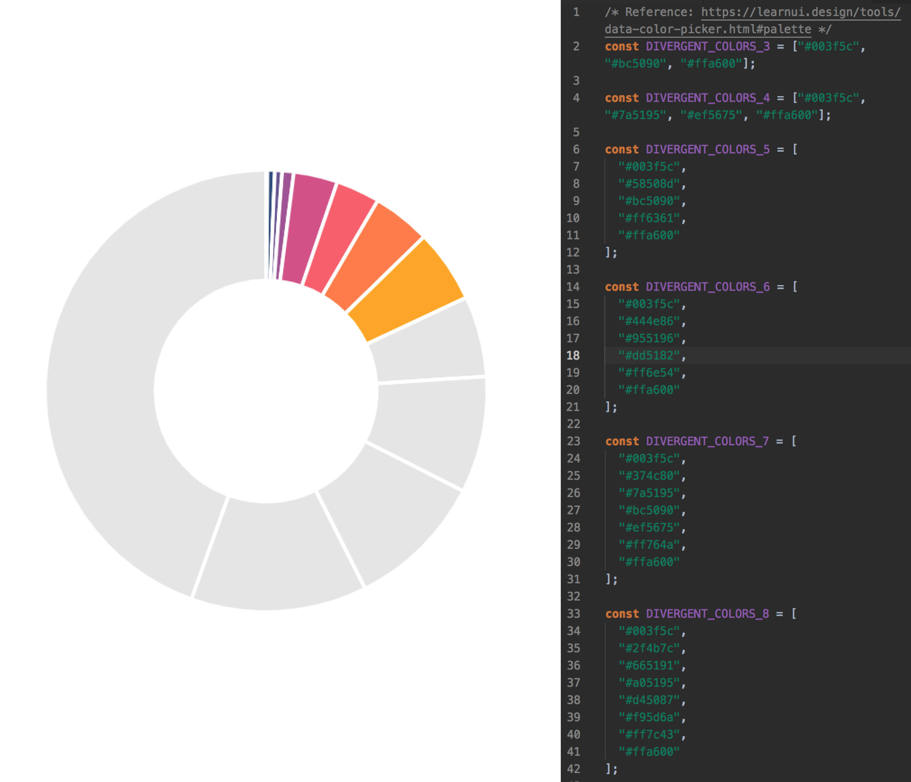 Automatically Generate Chart Colors with Chart js & D3's