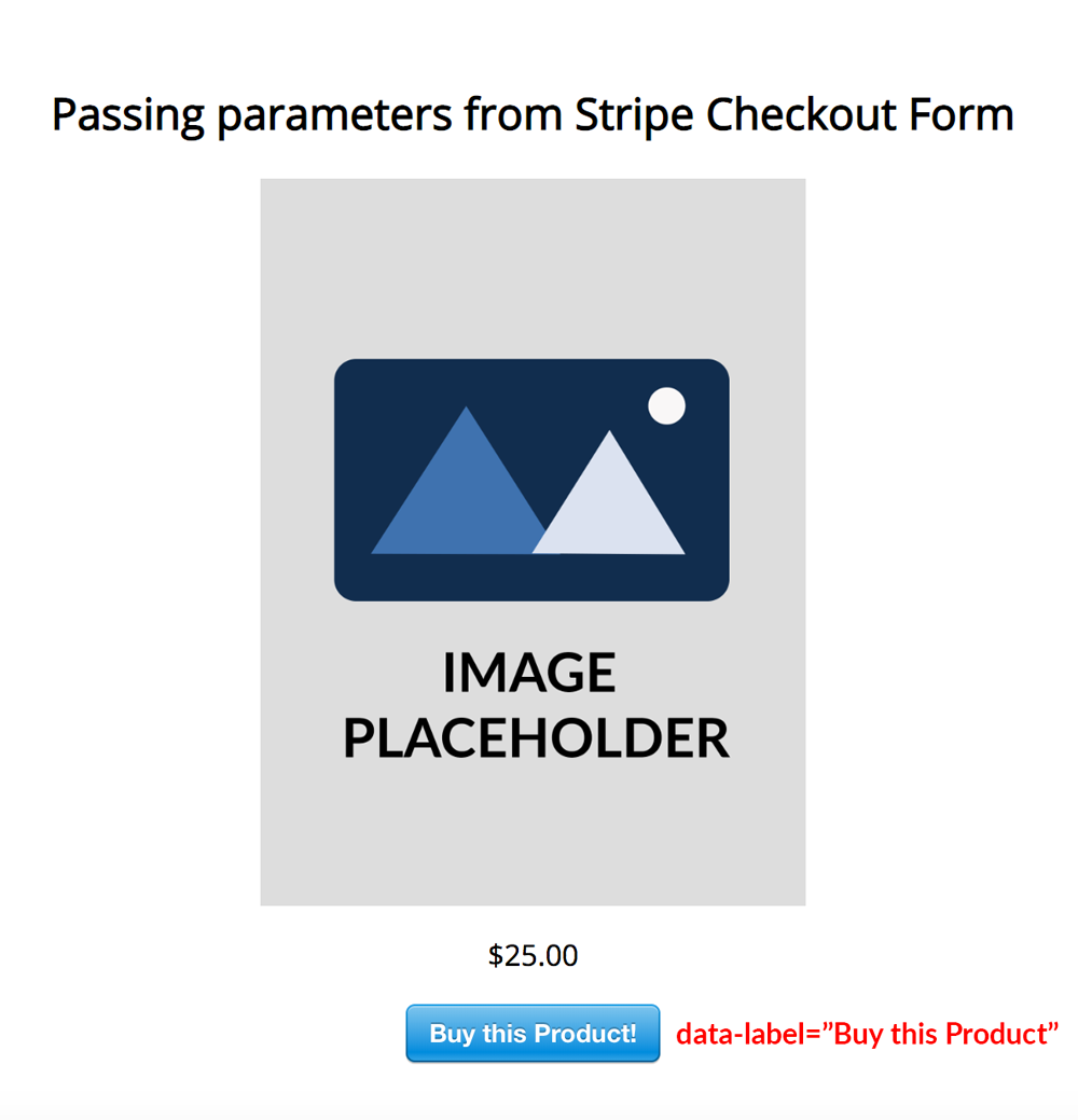 Simple Stripe Checkout Form Parameters Visualized (Part 1)
