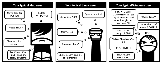 linux commands for windows users