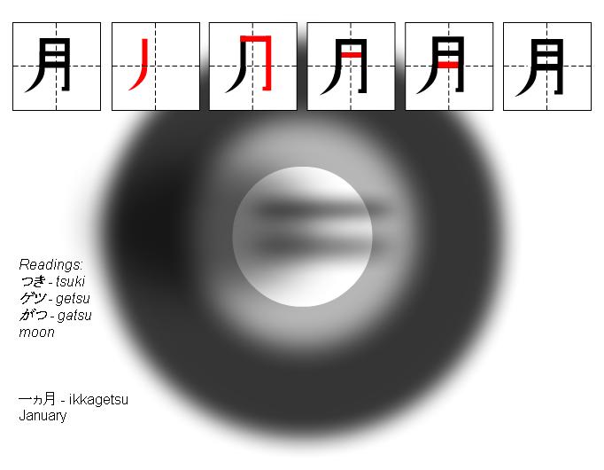 Stripgenerator com - Basic Kanji 2