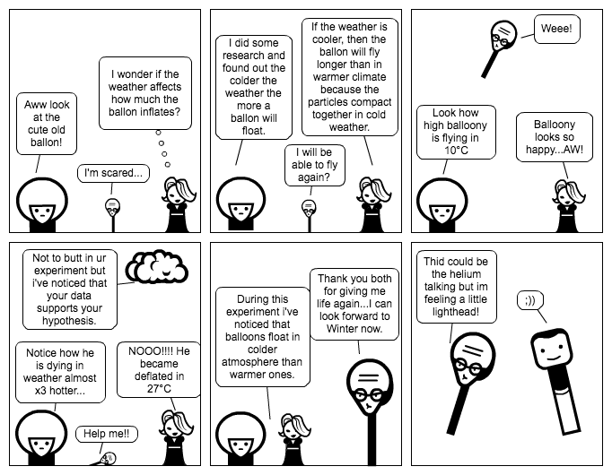 stripgenerator scientific method ic strip Scientific Method Questions scientific method ic strip