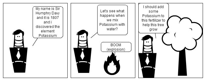 Elements of a comic strip