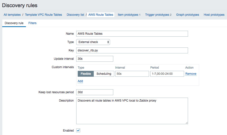 Monitoring AWS Route Table size with Zabbix