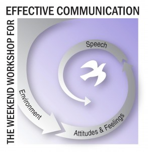 Weekend Workshop for Effective Communication