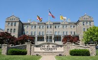 Mount St Marys University