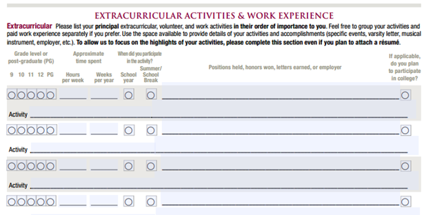 Common App Activity Section Example