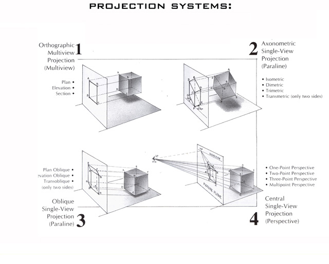 Graphic Projection Systems.jpg