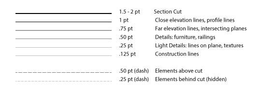 Lineweights.jpg