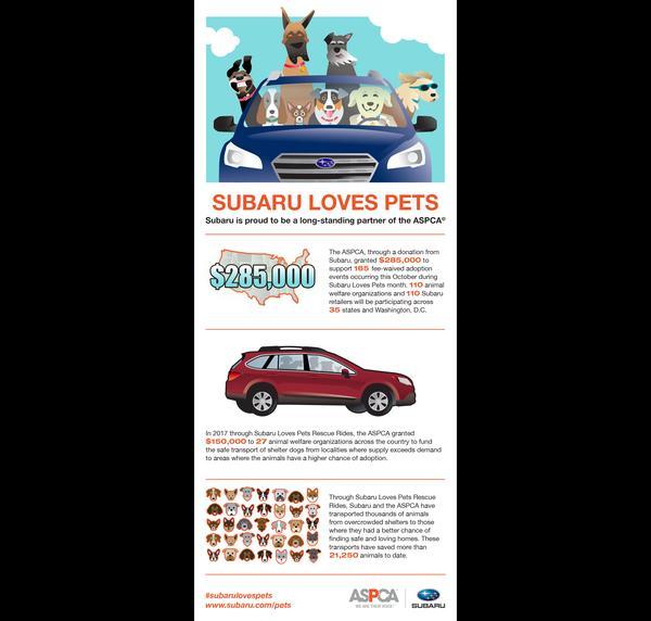 2017 Subaru Loves Pets