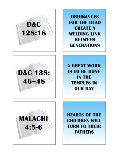 August Sunday School Lesson Scripture Cards