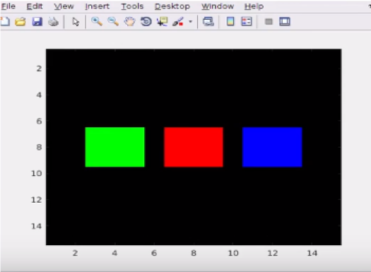 MATLAB Colormap Tutorial (Images): Heatmap, Lines and