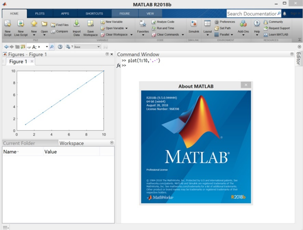 Find MATLAB Inverse Matrix Command and Simulation Function with