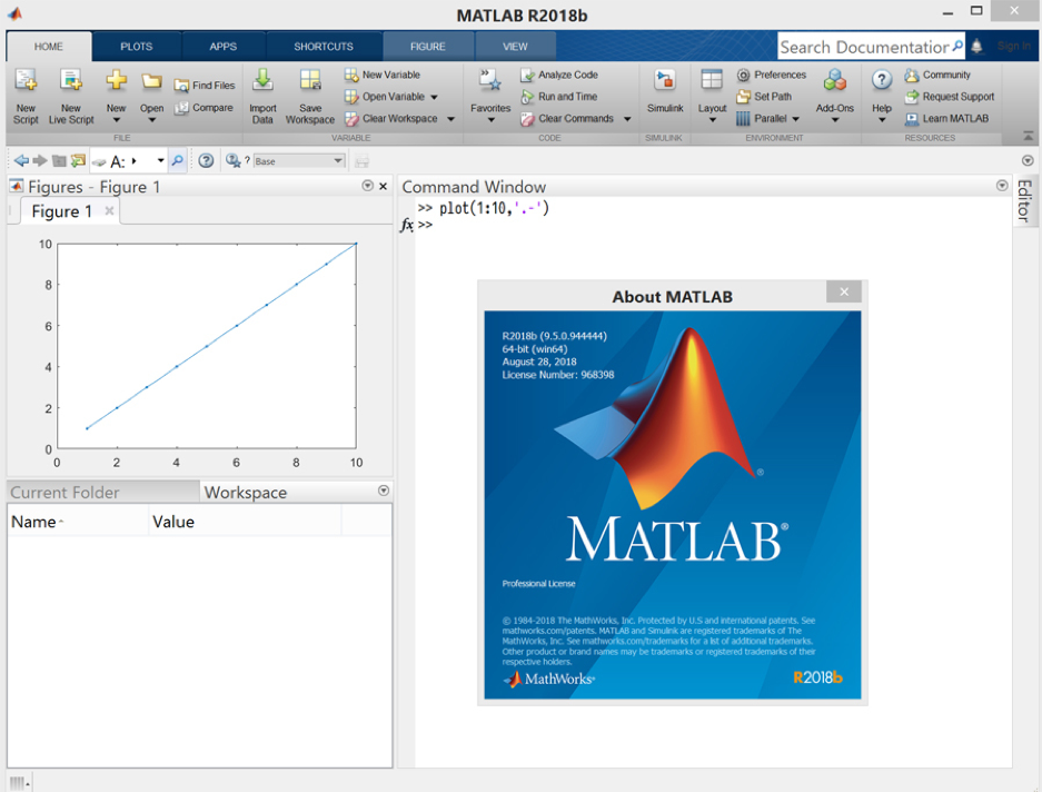 Find MATLAB Inverse Matrix Command and Simulation Function