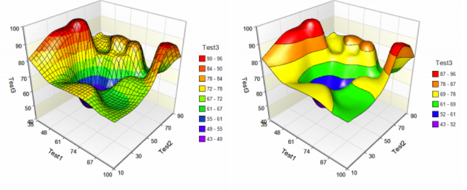 MATLAB 3D Plot How to: Surface, Mesh and More | All Things 3D