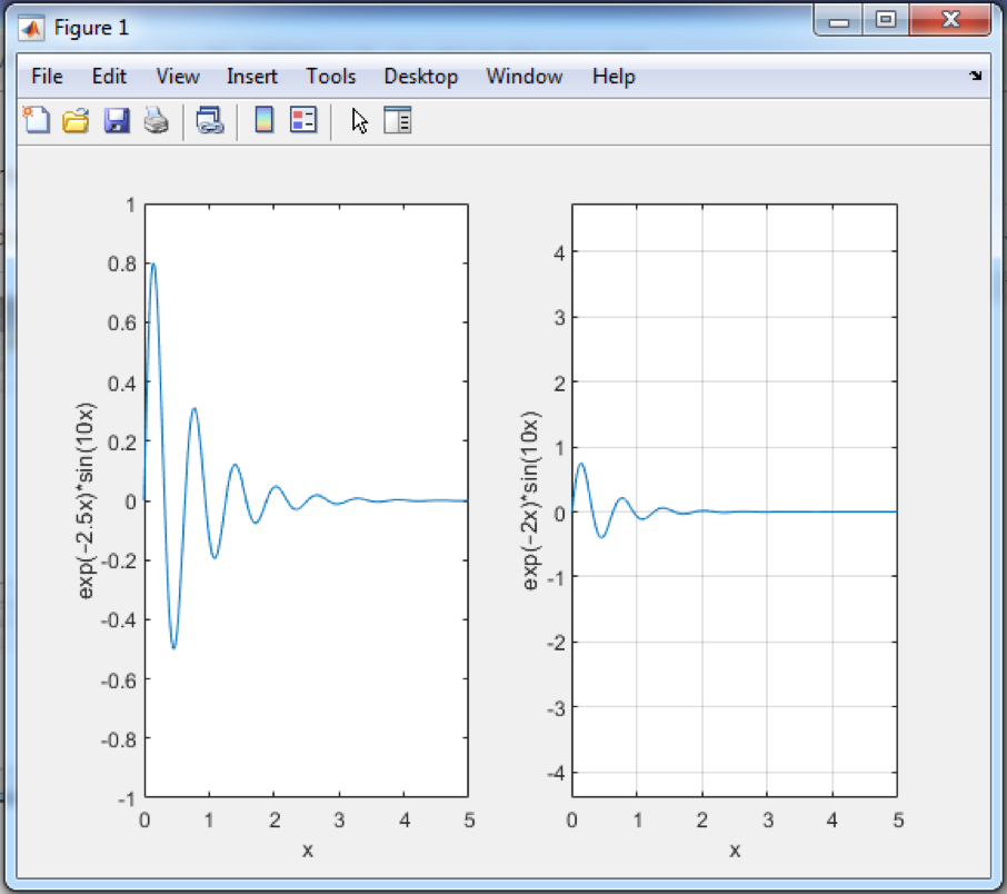 MATLAB Plot Function: Everything You Need to Know | All Things 3D