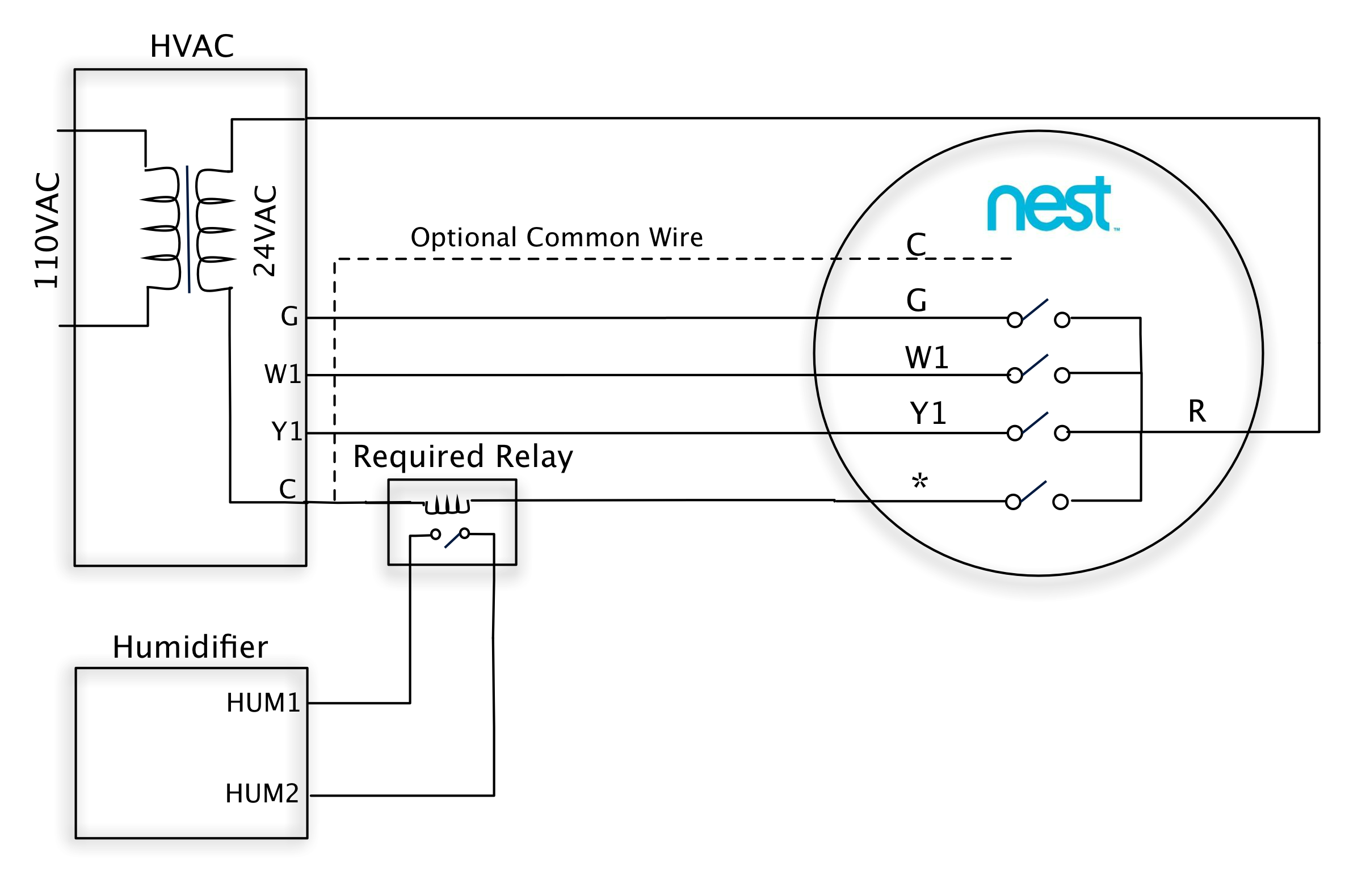 Help with nest + humidifier + relay? : NestReddit