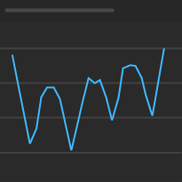 Line Chart widget in Geckoboard