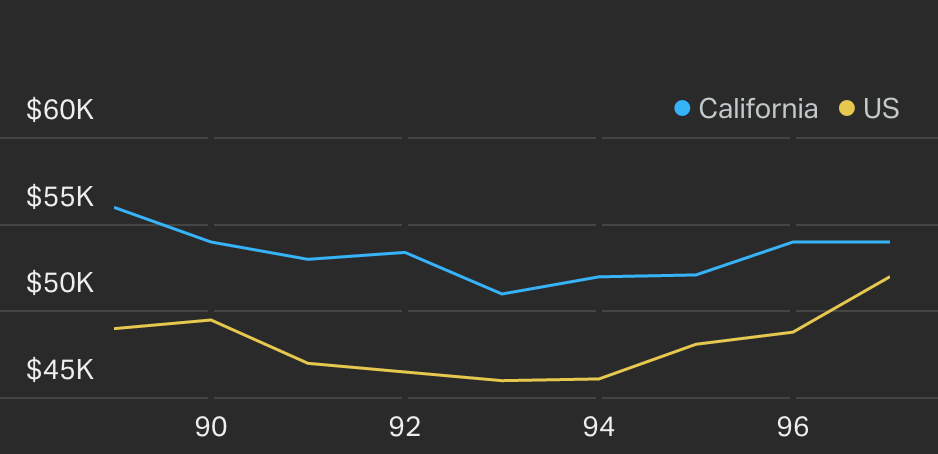 Line_chart_2.png