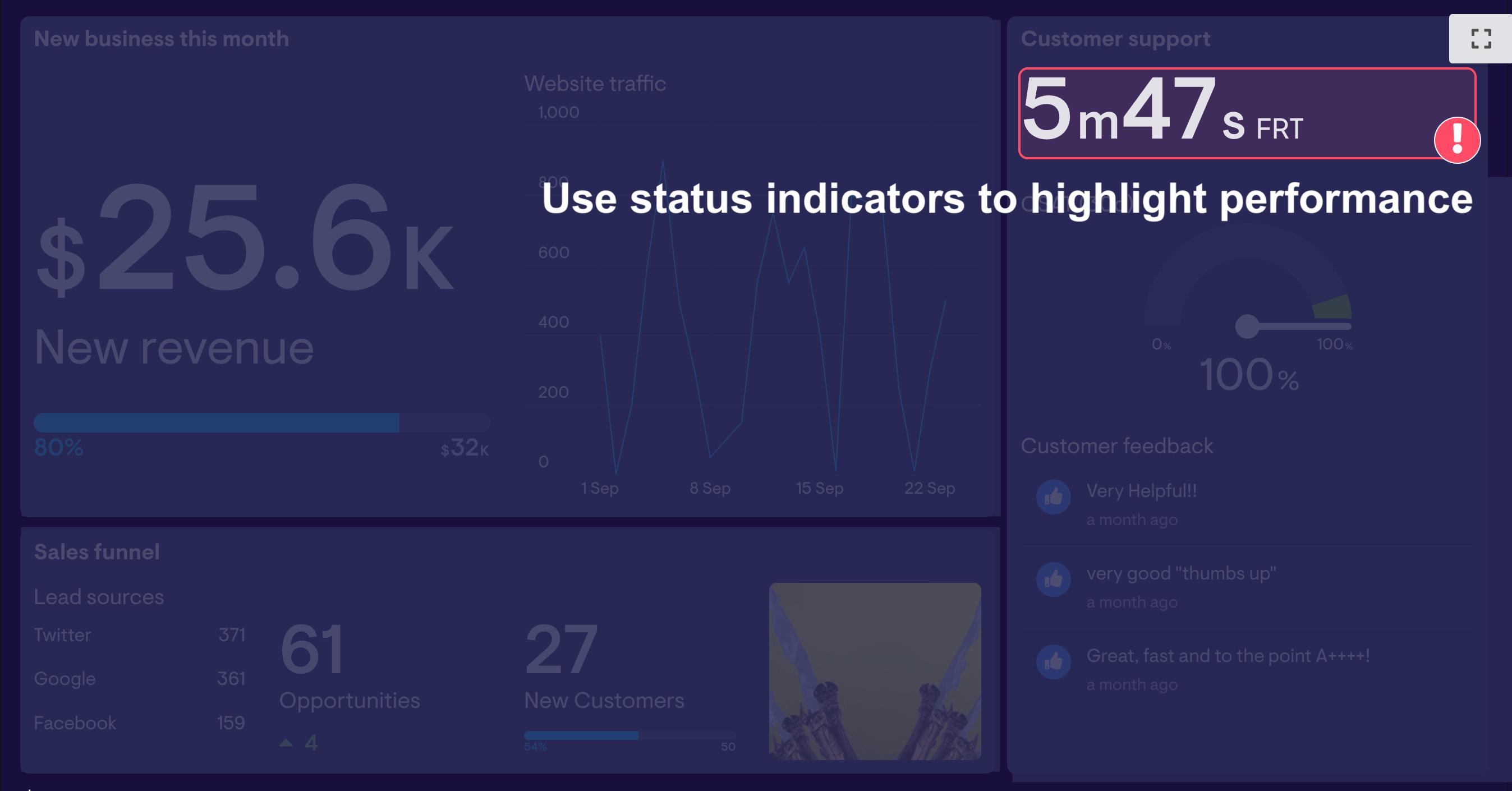 Status Indicators