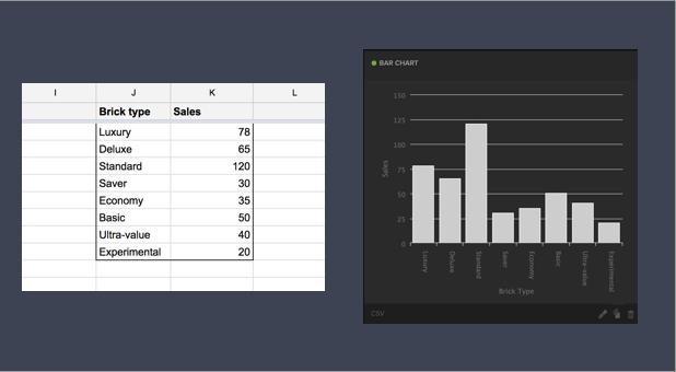 column_chart_csv_example