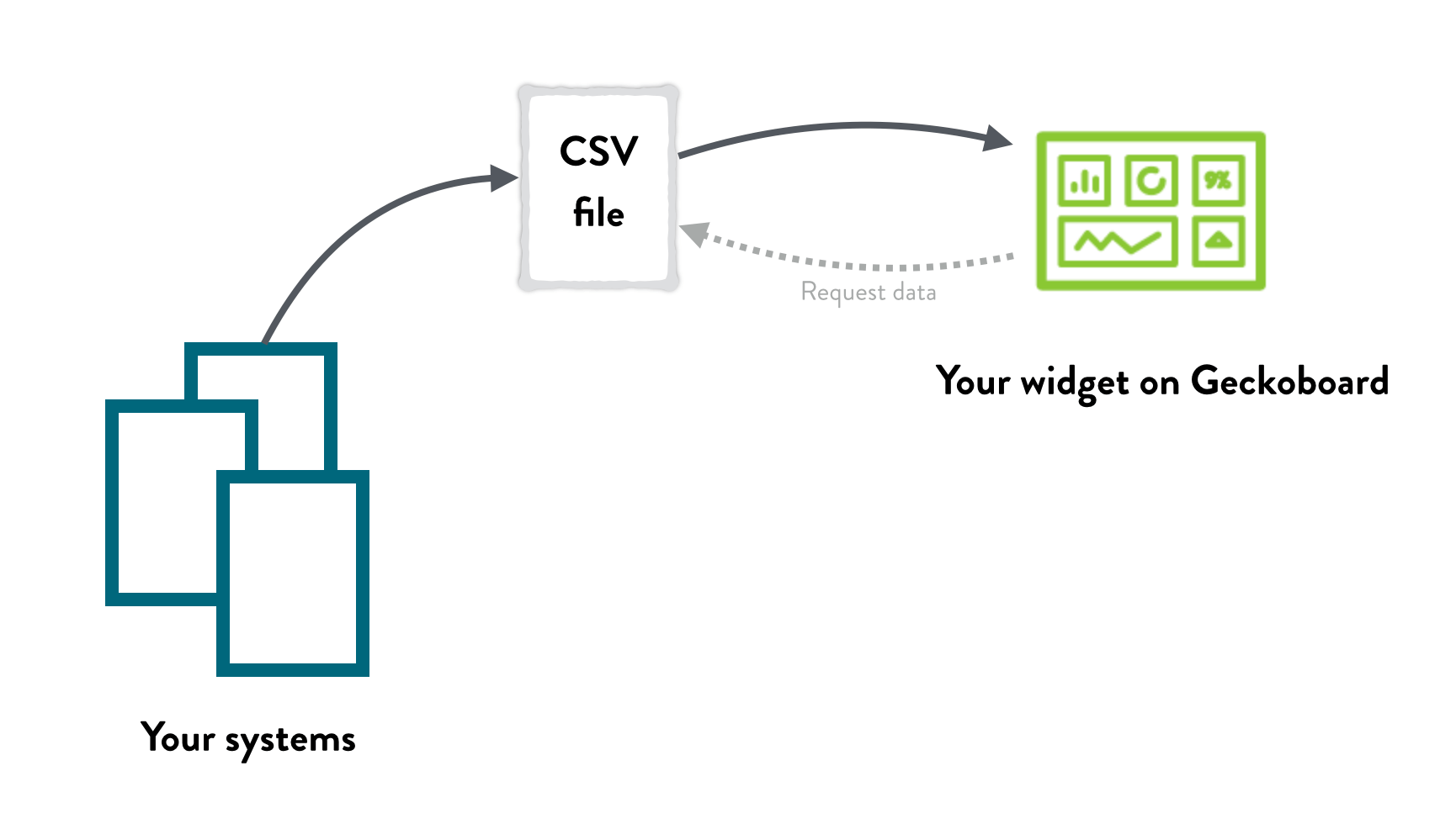 CSV_widget_overview
