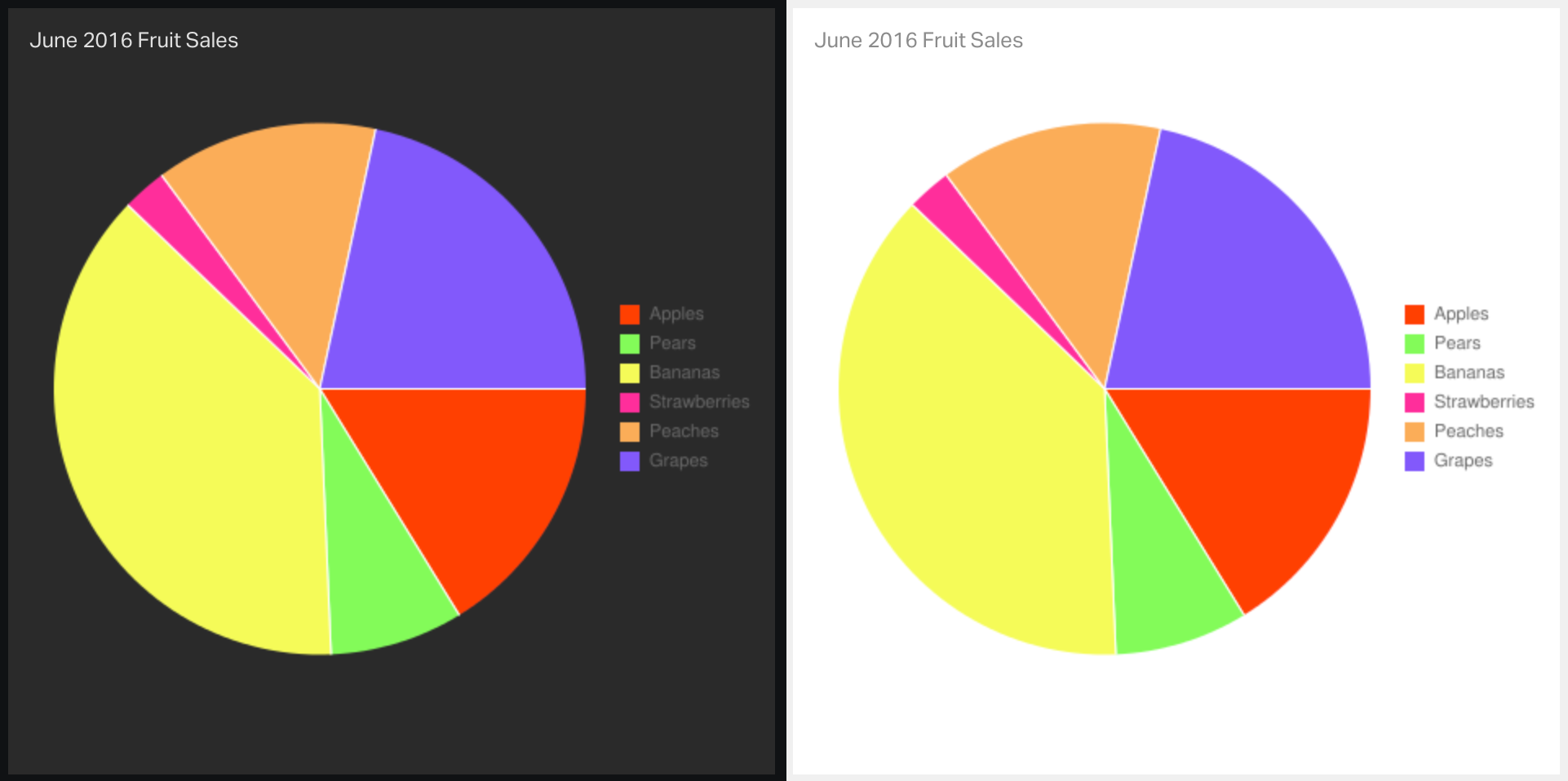 Example_Pie_Charts.png