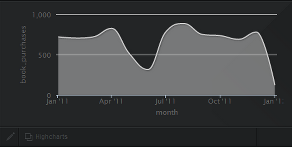 Data_Clip_Line_Chart_widget.png