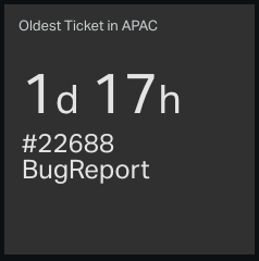 Oldest_Tickets_Widget.png