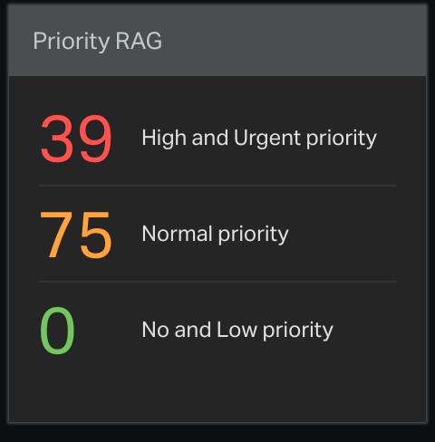 Priority_RAG_Widget.png