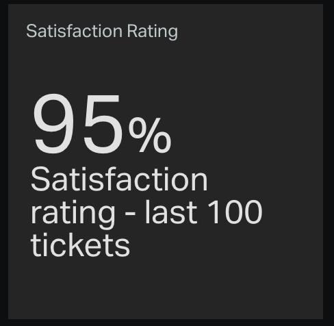 Satisfaction_Rating_Widget.png