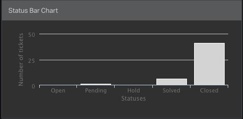 Status_Bar_Chart_Widget.png