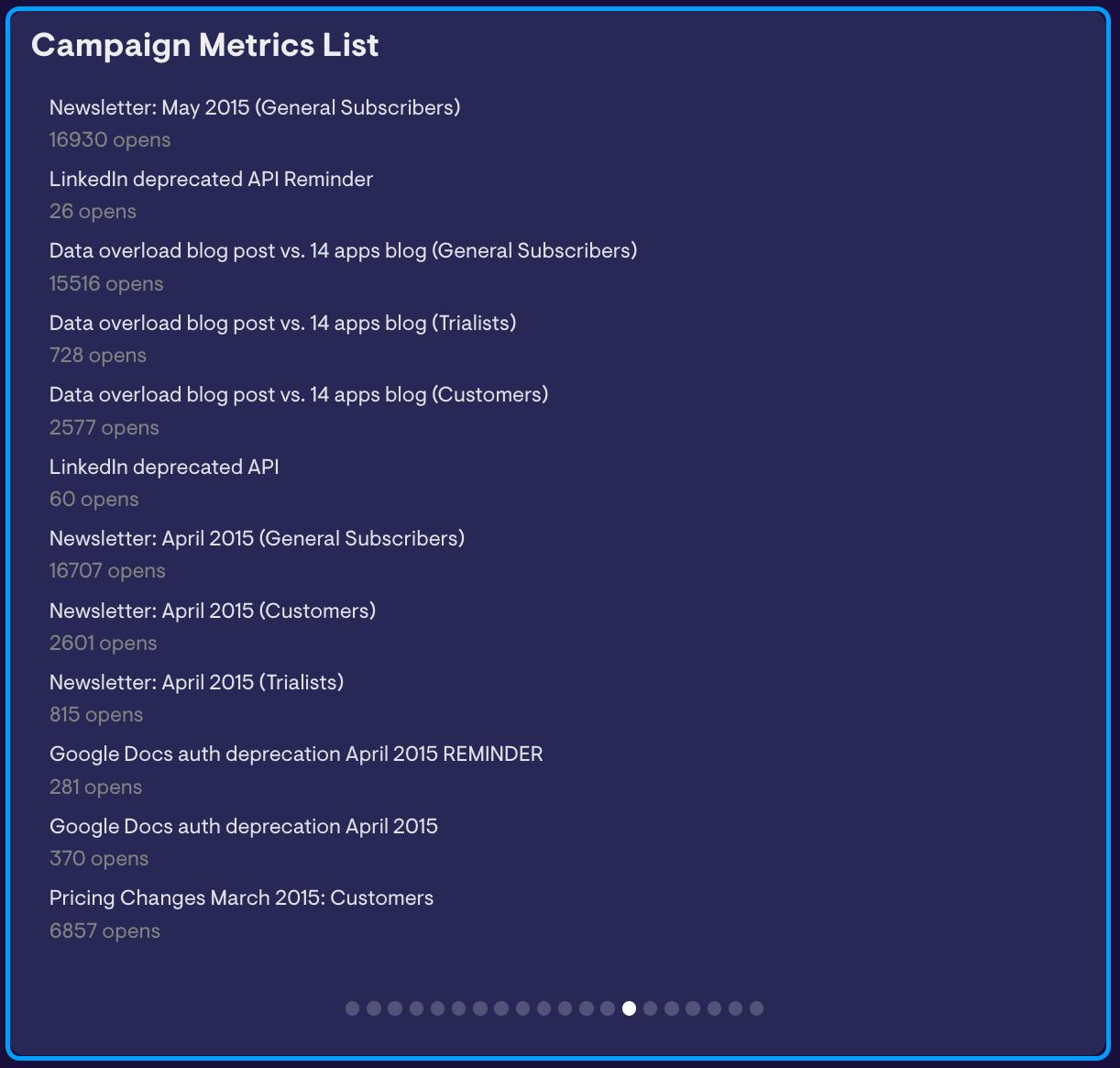 Campaign_Metrics_List_Widget.png