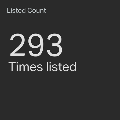 Listed_Count_Widget.png