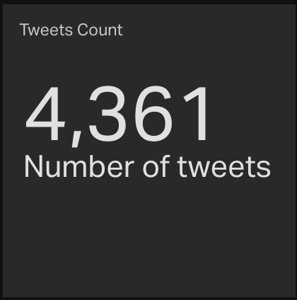 Tweets_Count_Widget.png