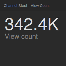 Channel_Stats_Widget.png