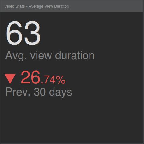 Video_Stats_Widget.png