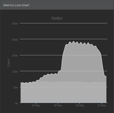 Metrics_Line_Chart_Widget.png
