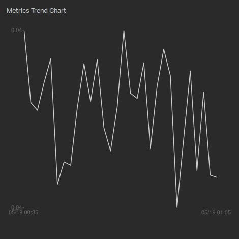 Metrics_Trend_Chart_Widget.png