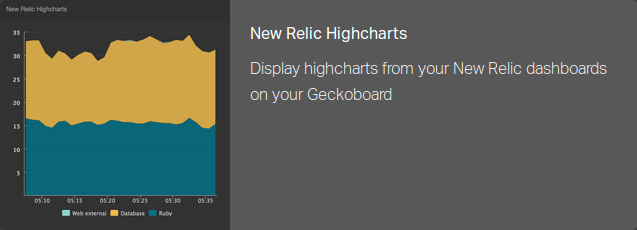 New_Relic_Highcharts.png